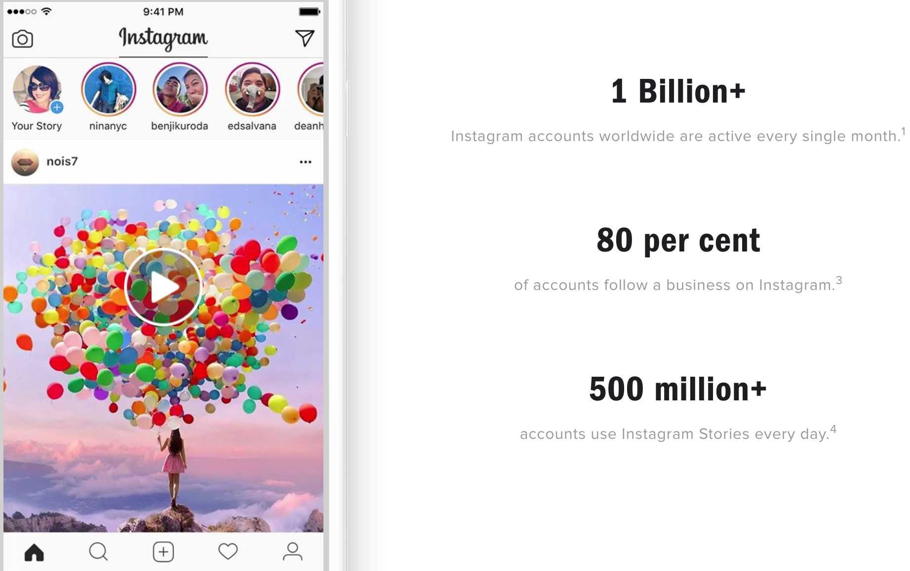 Instagram 2019 Active User Statistics